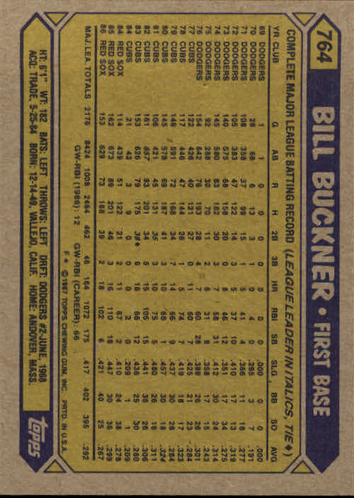 1987 Topps #764 Bill Buckner back image