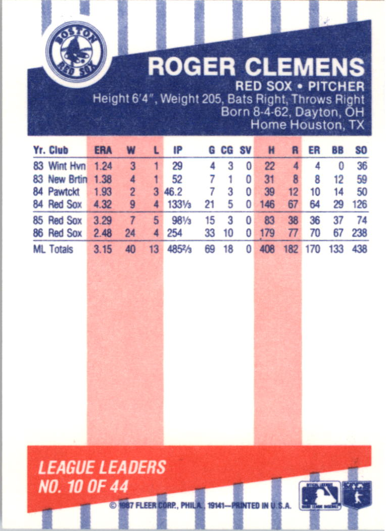 1987 Fleer League Leaders #10 Roger Clemens back image