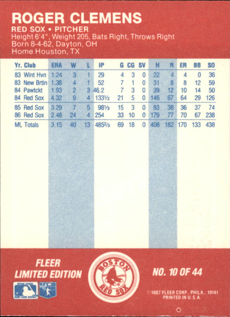 1987 Fleer Baseball All-Stars #10 Roger Clemens back image