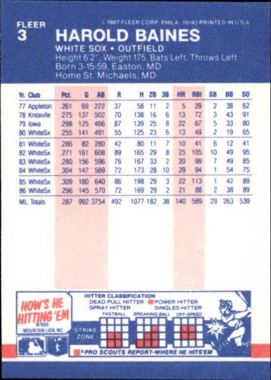1987 Fleer Mini #3 Harold Baines back image