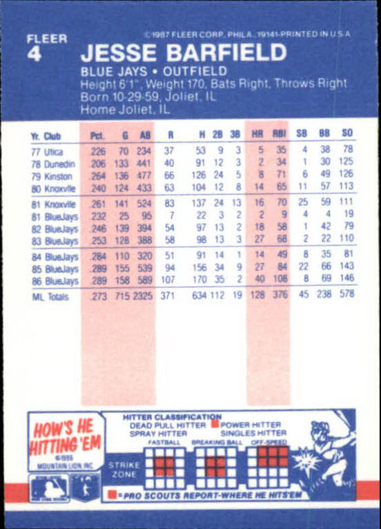 1987 Fleer Mini #4 Jesse Barfield back image