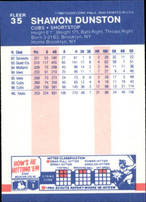 1987 Fleer Mini #35 Shawon Dunston back image