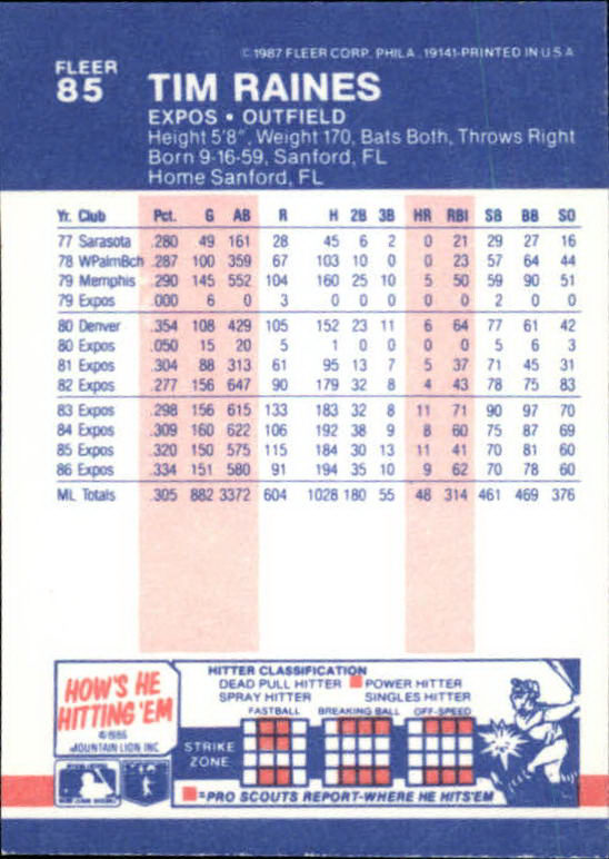 1987 Fleer Mini #85 Tim Raines back image