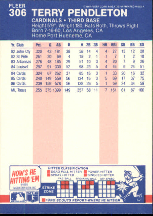 1987 Fleer #306 Terry Pendleton back image