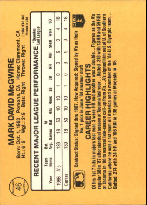 1987 Donruss #46 Mark McGwire back image