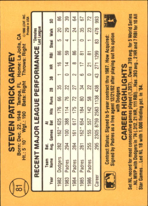 1987 Donruss #81 Steve Garvey back image