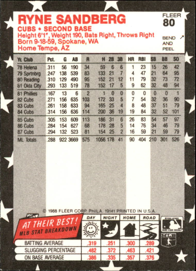 1988 Fleer Star Stickers #80 Ryne Sandberg back image