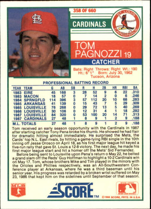 1988 Score #358 Tom Pagnozzi RC