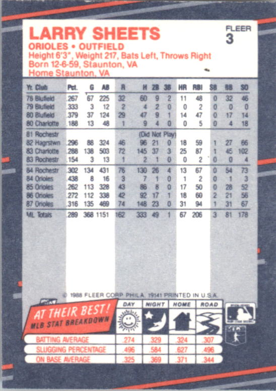 1988 Fleer Mini #3 Larry Sheets back image
