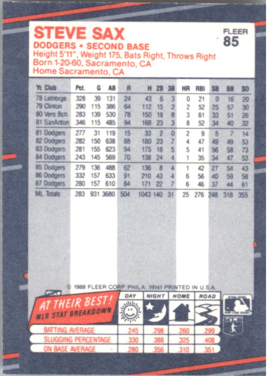 1988 Fleer Mini #85 Steve Sax back image