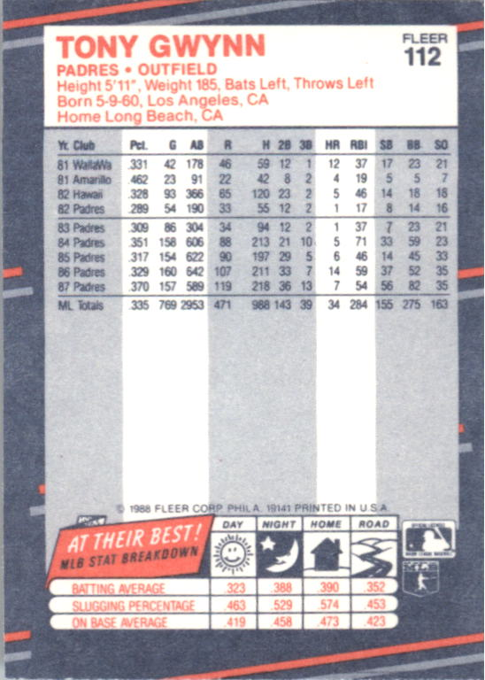 1988 Fleer Mini #112 Tony Gwynn back image