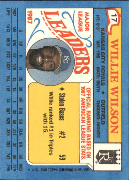 1988 Topps Mini Leaders #17 Willie Wilson back image