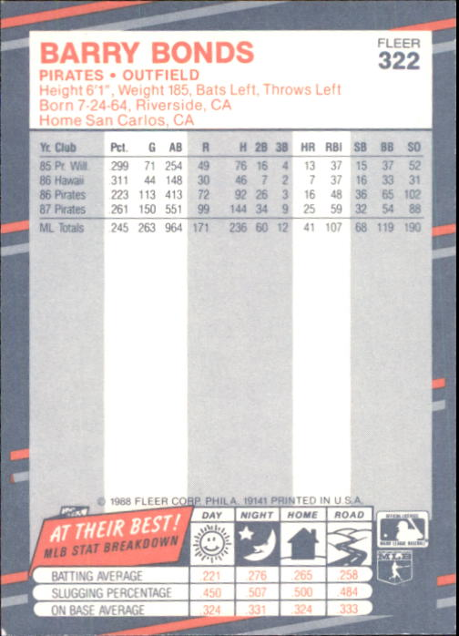 1988 Fleer Glossy #322 Barry Bonds back image