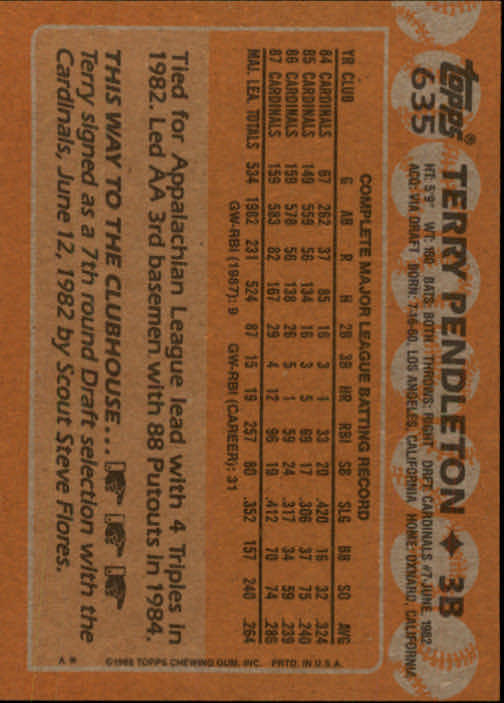 1988 Topps #635 Terry Pendleton back image