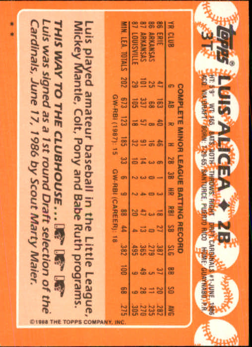 1988 Topps Traded #3T Luis Alicea XRC back image