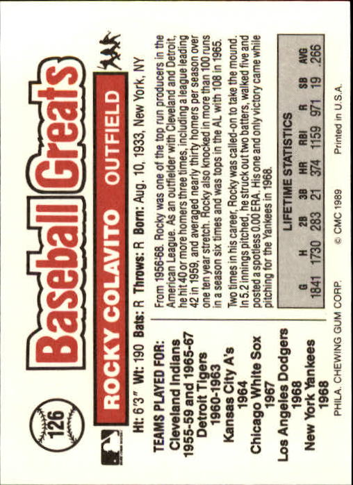1989 Swell Baseball Greats #126 Rocky Colavito back image