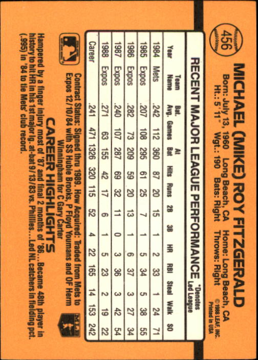 1989 Donruss #456 Mike R. Fitzgerald back image