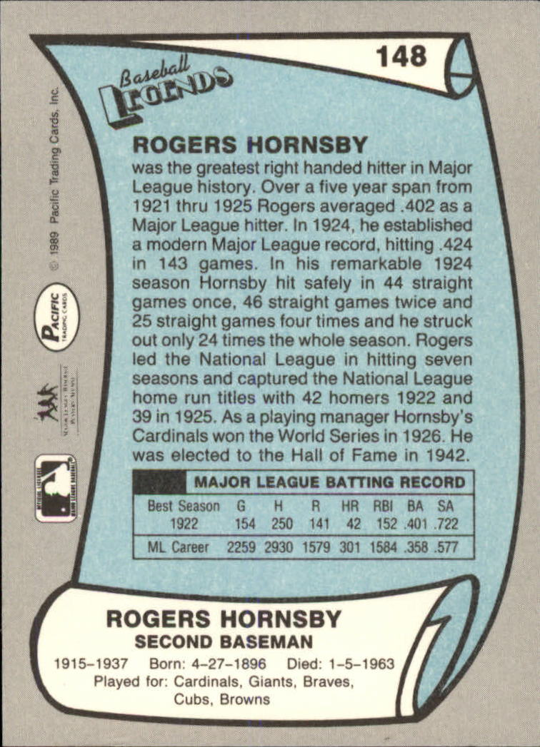 1989 Pacific Legends II #148 Rogers Hornsby back image