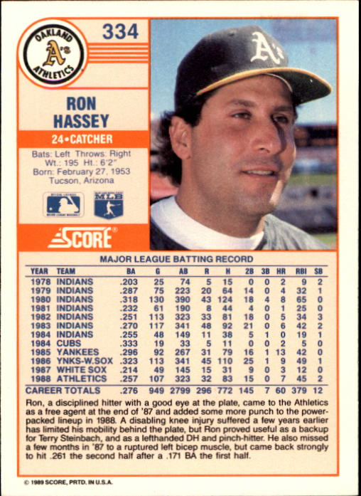 1989 Score #334 Ron Hassey back image