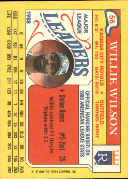 1989 Topps Mini Leaders #56 Willie Wilson back image