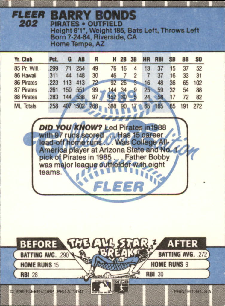 1989 Fleer Glossy #202 Barry Bonds back image