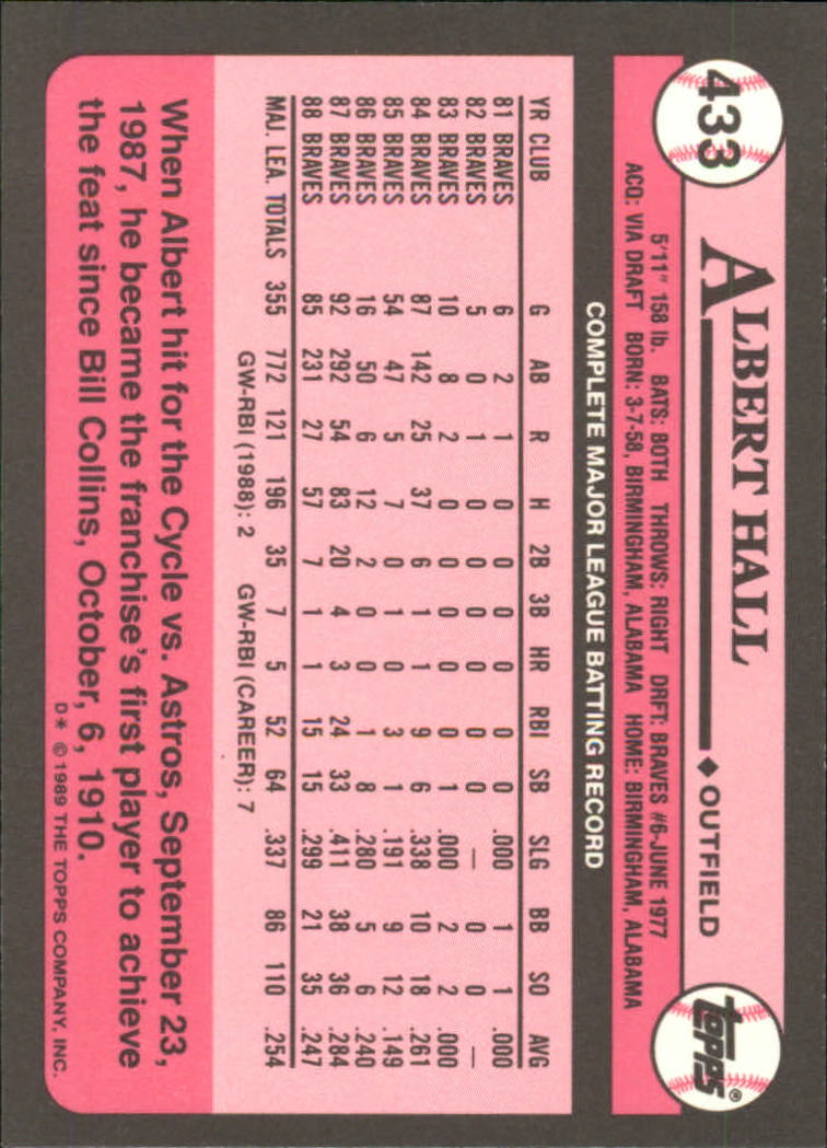 1989 Topps Tiffany #433 Albert Hall