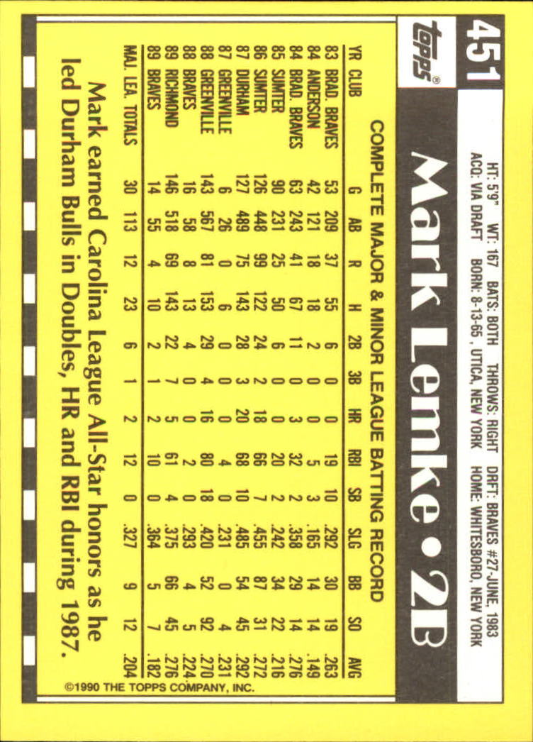 1990 Topps Tiffany #451 Mark Lemke back image