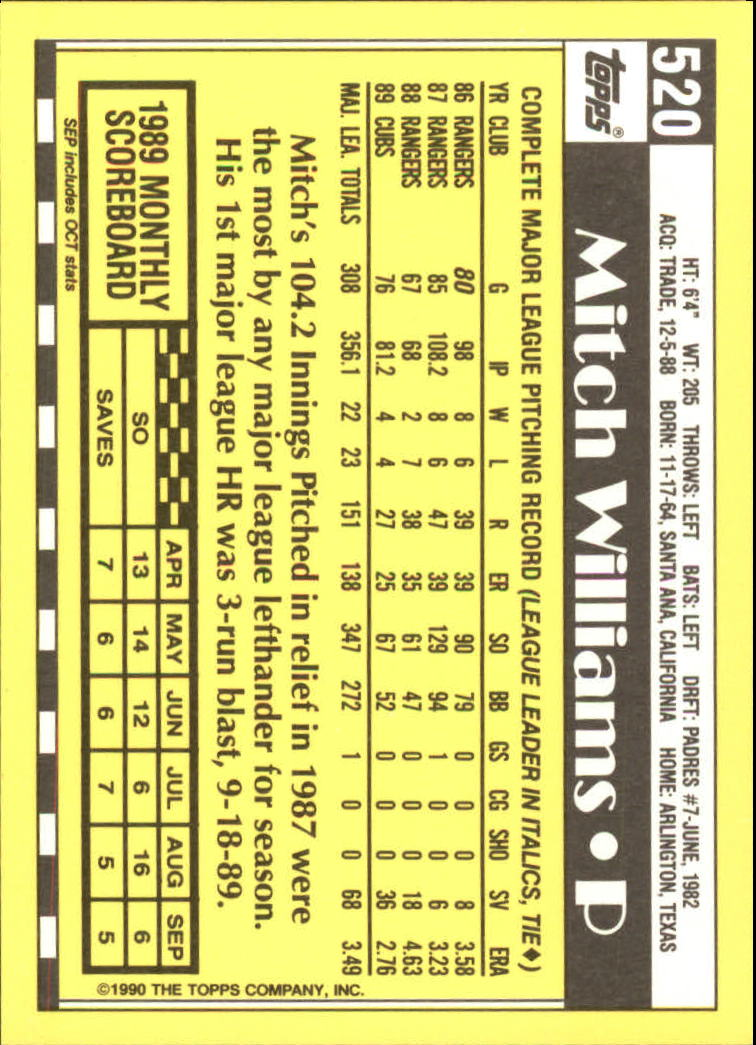 1990 Topps Tiffany #520 Mitch Williams back image