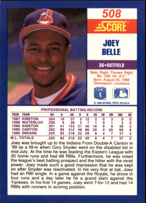 1990 Score #508 Albert Belle back image