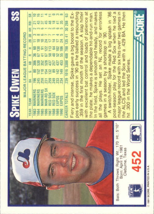 1991 Score #452 Spike Owen back image