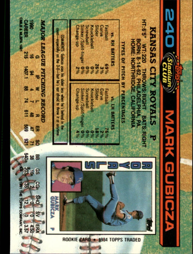 1991 Stadium Club #240 Mark Gubicza back image