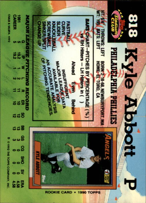 1992 Stadium Club #818 Kyle Abbott
