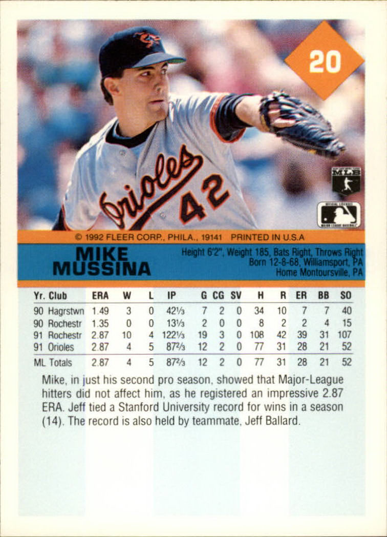 1992 Fleer #20 Mike Mussina UER/Card back refers/to him as Jeff back image