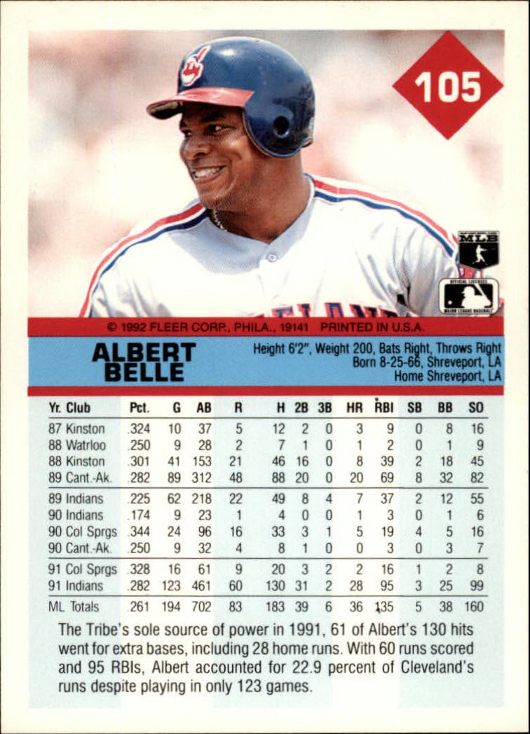 1992 Fleer #105 Albert Belle back image