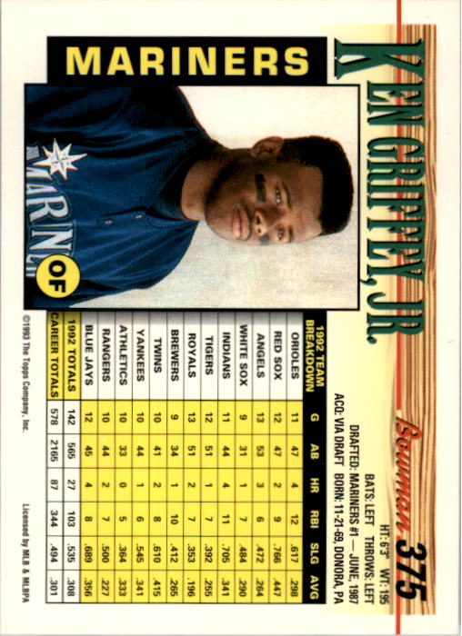 1993 Bowman #375 Ken Griffey Jr. back image