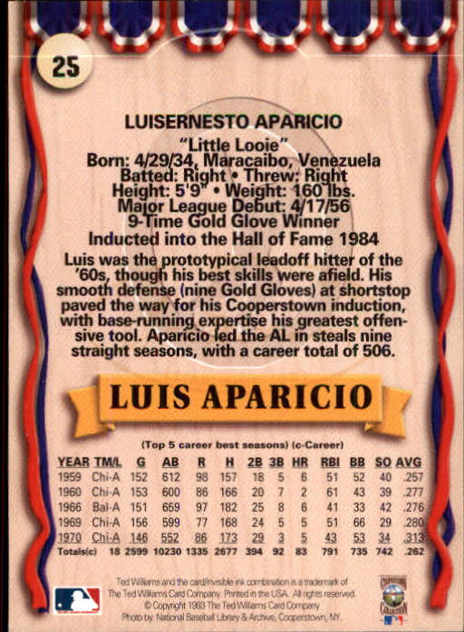 1993 Ted Williams #25 Luis Aparicio back image