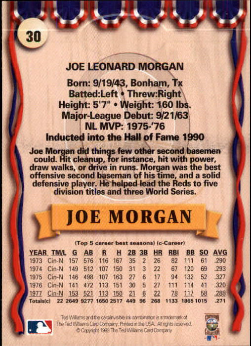 1993 Ted Williams #30 Joe Morgan back image