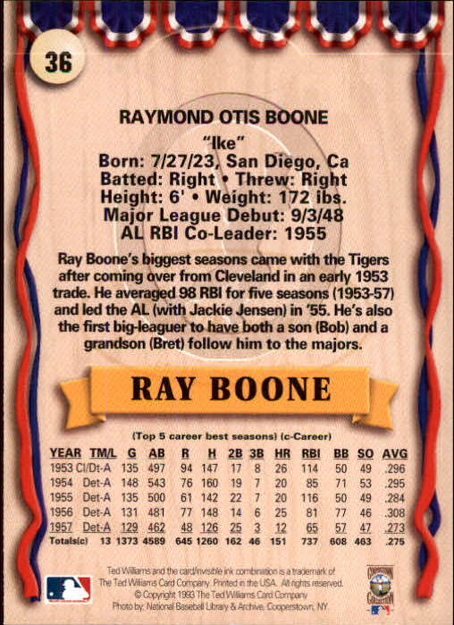1993 Ted Williams #36 Ray Boone back image