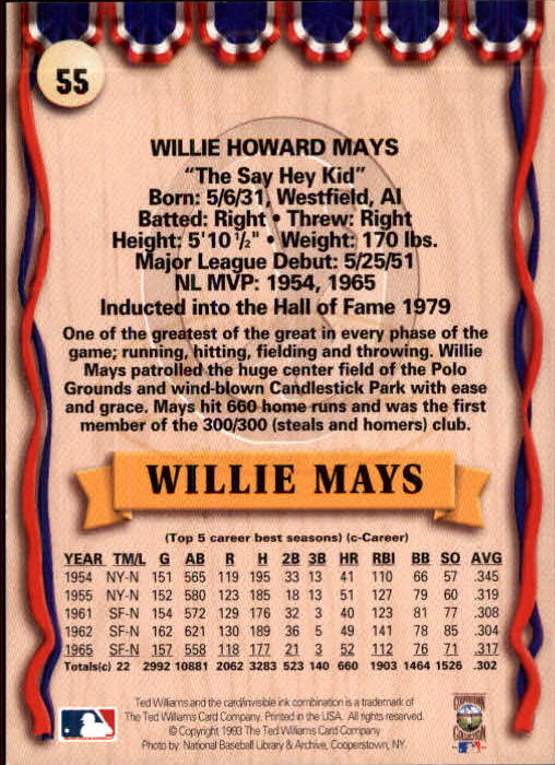 1993 Ted Williams #55 Willie Mays back image