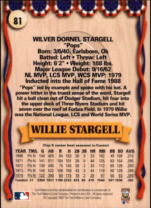 1993 Ted Williams #81 Willie Stargell back image