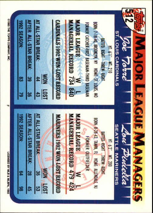 1993 Topps Inaugural Marlins #512 Lou Piniella MG/Joe Torre MG back image