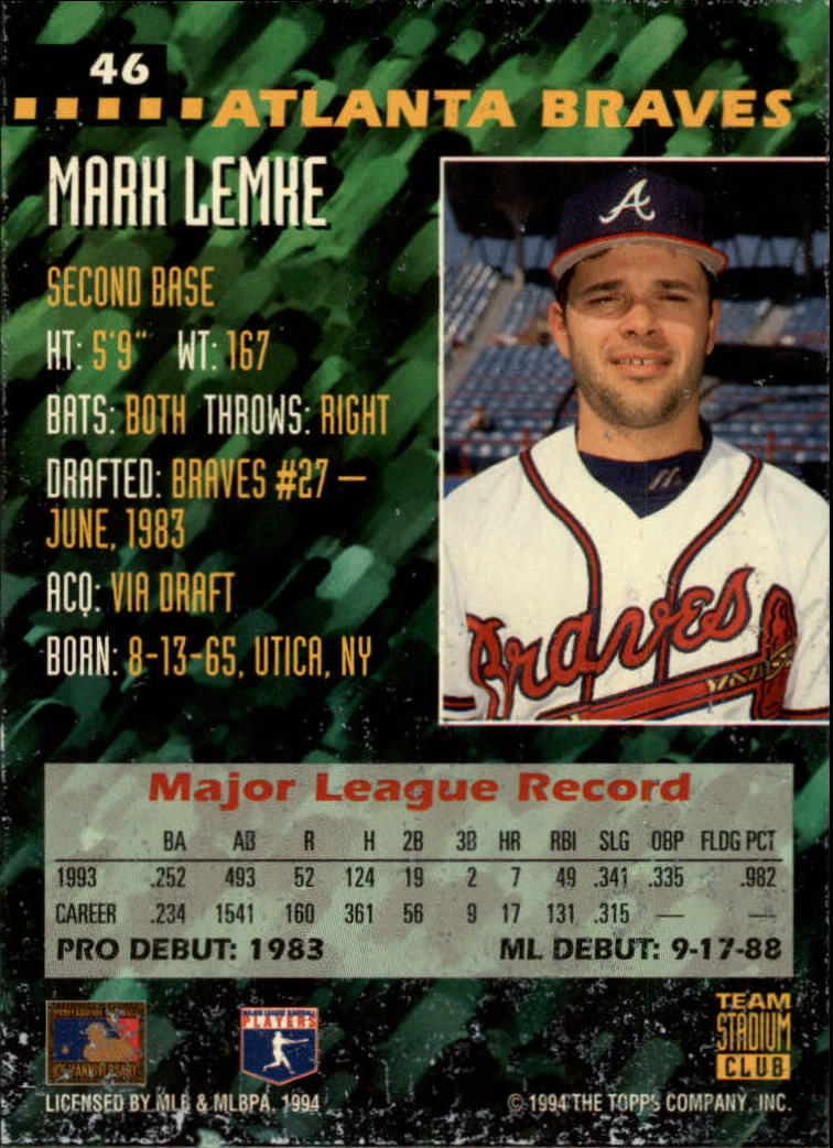 1994 Stadium Club Team #46 Mark Lemke back image