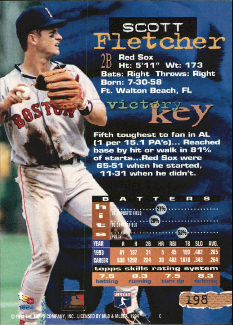 1994 Stadium Club Golden Rainbow #198 Scott Fletcher back image