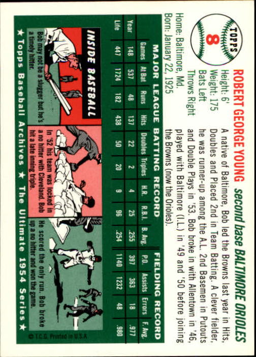 1994 Topps Archives 1954 #8 Bobby Young back image