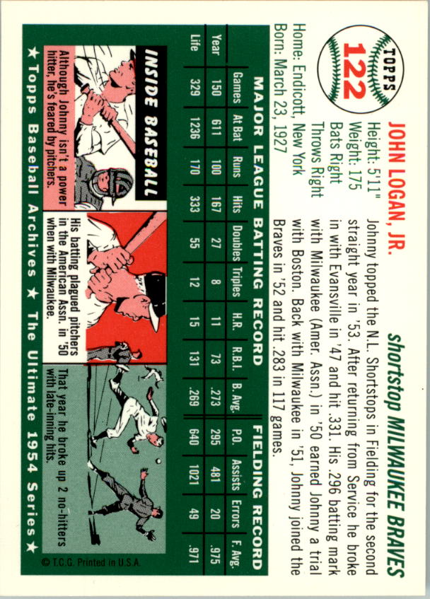 1994 Topps Archives 1954 #122 Johnny Logan back image