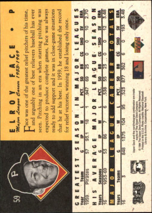 1994 Upper Deck All-Time Heroes #59 Roy Face back image