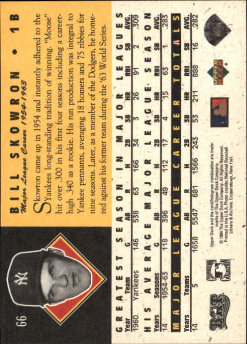 1994 Upper Deck All-Time Heroes #66 Bill Skowron back image