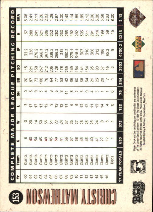 1994 Upper Deck All-Time Heroes #153 Christy Mathewson LGD