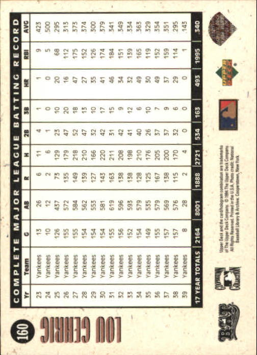 1994 Upper Deck All-Time Heroes #160 Lou Gehrig LGD