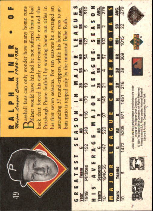 1994 Upper Deck All-Time Heroes 125th Anniversary #49 Ralph Kiner back image